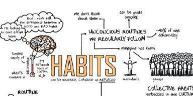 AES004 Habits (kebiasaan) : Bagaimana Pikiran Manusia Bekerja