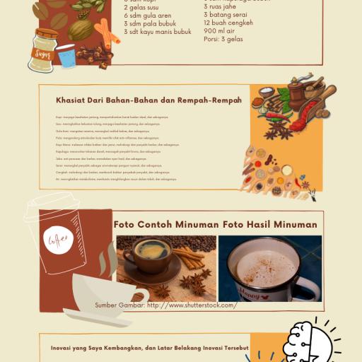 Abigail Nauli Hutahaean - Infografis MakananMinuman Khas Keluarga (4).png
